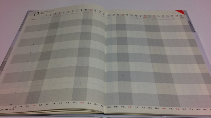 161107 gantt chart diary 15