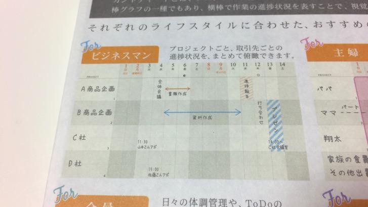 161107 gantt chart diary 4