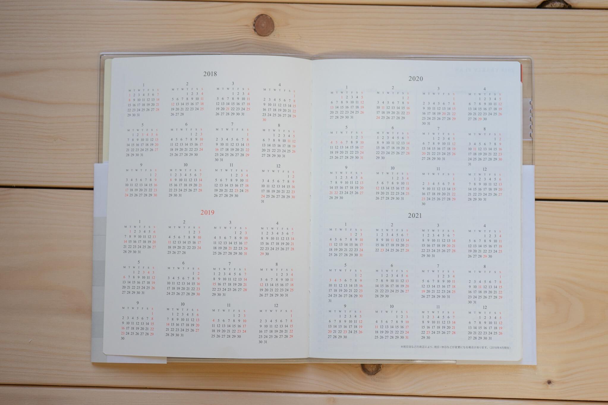 180828 gantt chart diary 4