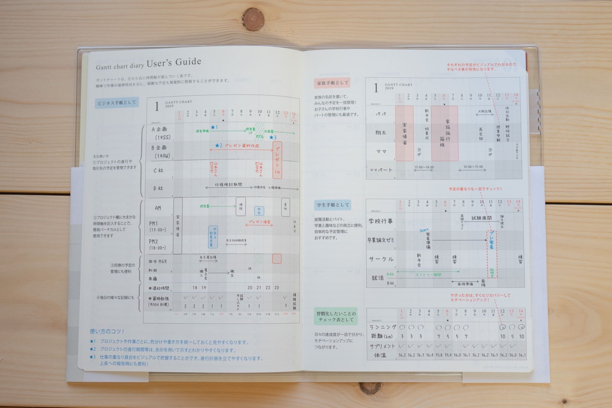 180828 gantt chart diary 6